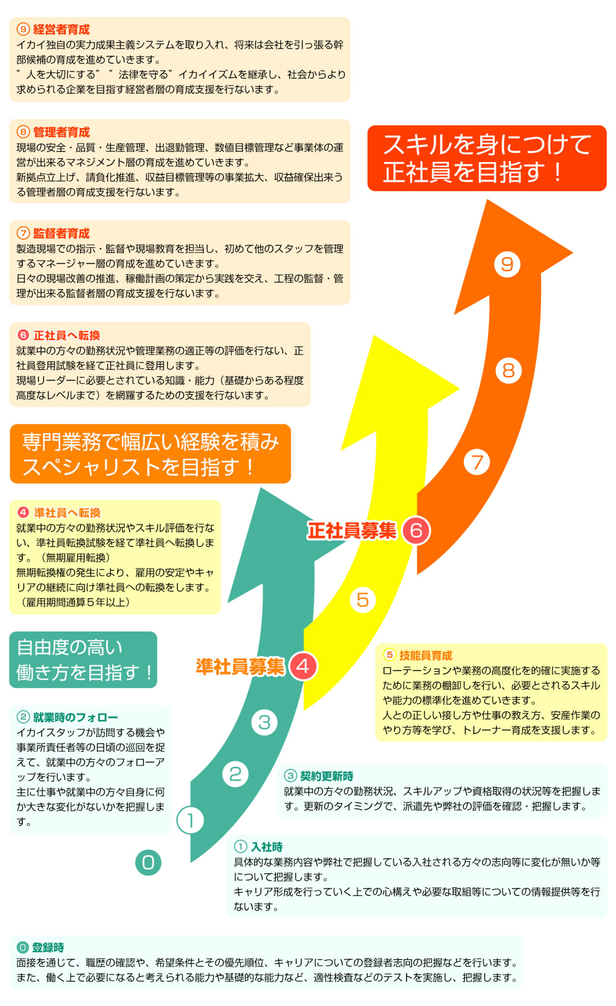 イカイ九州キャリアプログラム